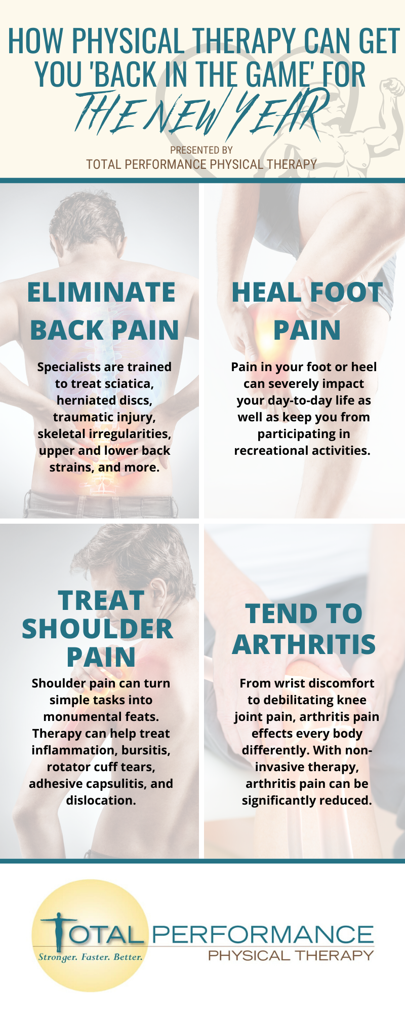Infographic explaining how physical therapy can get help you relieve pain