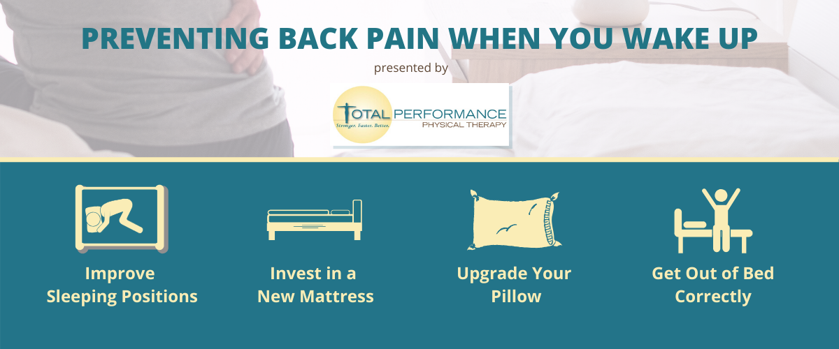 Infographic outlining how to prevent back pain when you wake up